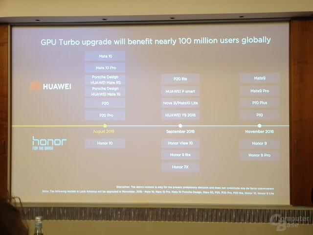 Roadmap für den GPU Turbo