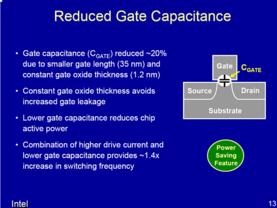 Verringerte Gate-Kapazität
