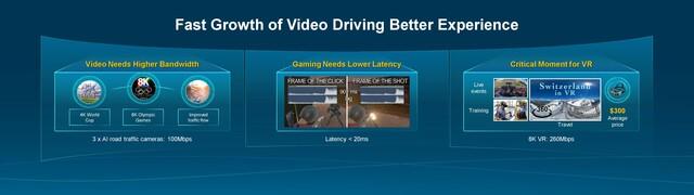 Video, Spiele und VR sind Herausforderungen für die Netze