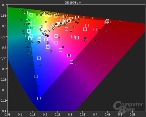 ViewSonic XG3220 – sRGB-Profil