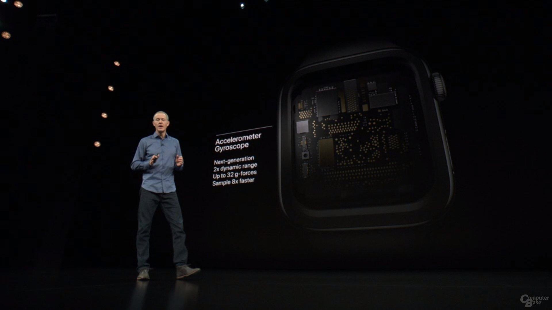 Apple Watch Series 4 – Neues Gyroscope