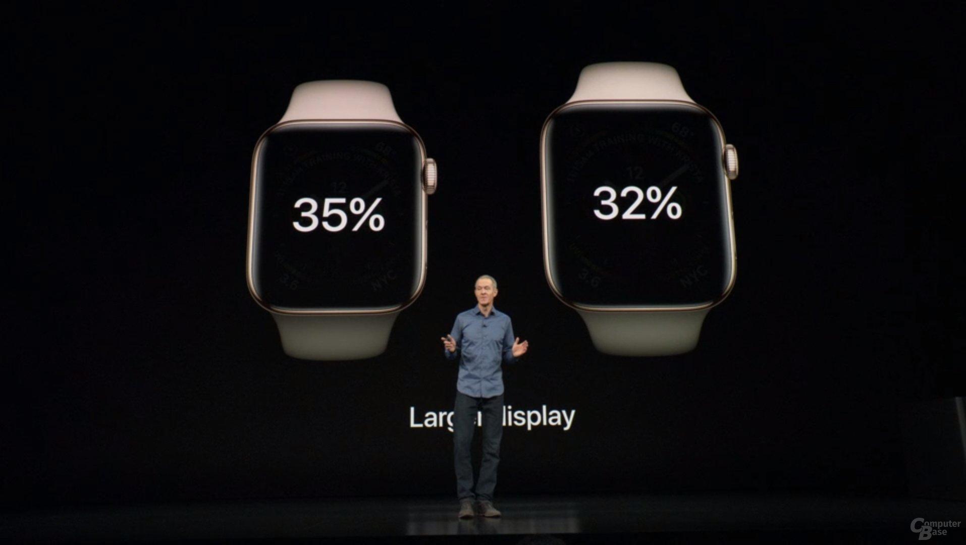 Apple Watch Series 4 – Jeweils über 30 Prozent größere Displays