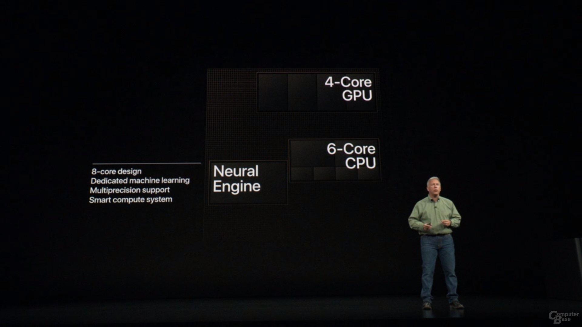 Apple iPhone Xs & Xs Max – 8-Kern-NPU