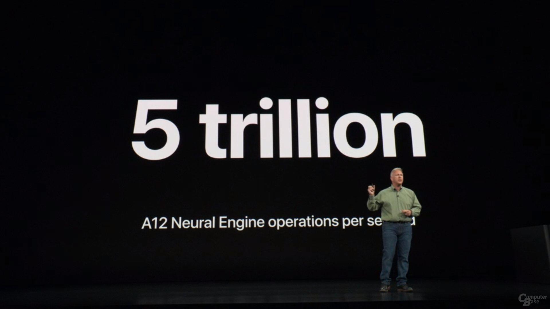 Apple iPhone Xs & Xs Max – NPU mit 5 Billionen Ops