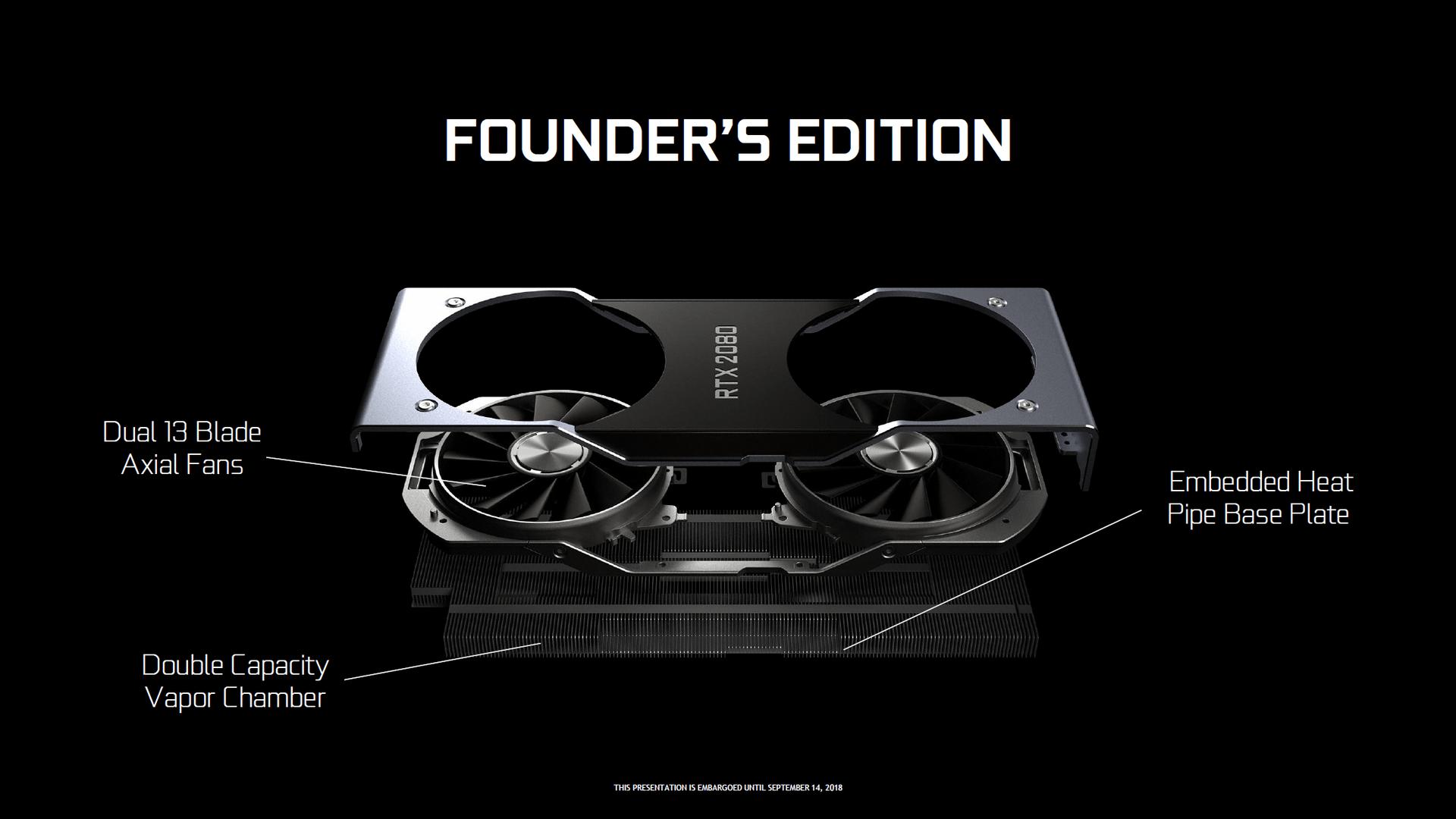 Details zur GeForce RTX Founders Edition