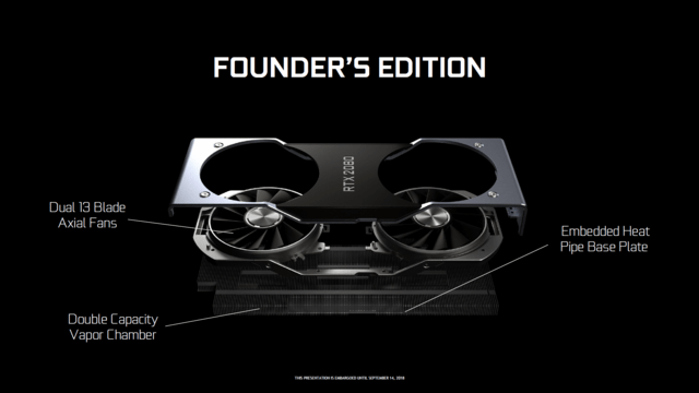 Details zur GeForce RTX Founders Edition
