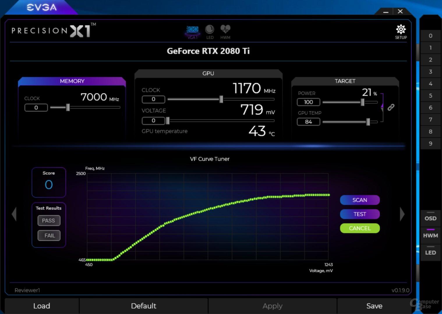 GeForce RTX 2080 Ti – OC Scanner ohne Optimierung