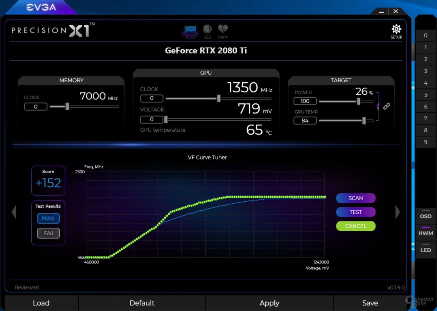 GeForce RTX 2080 Ti – OC Scanner mit Optimierung