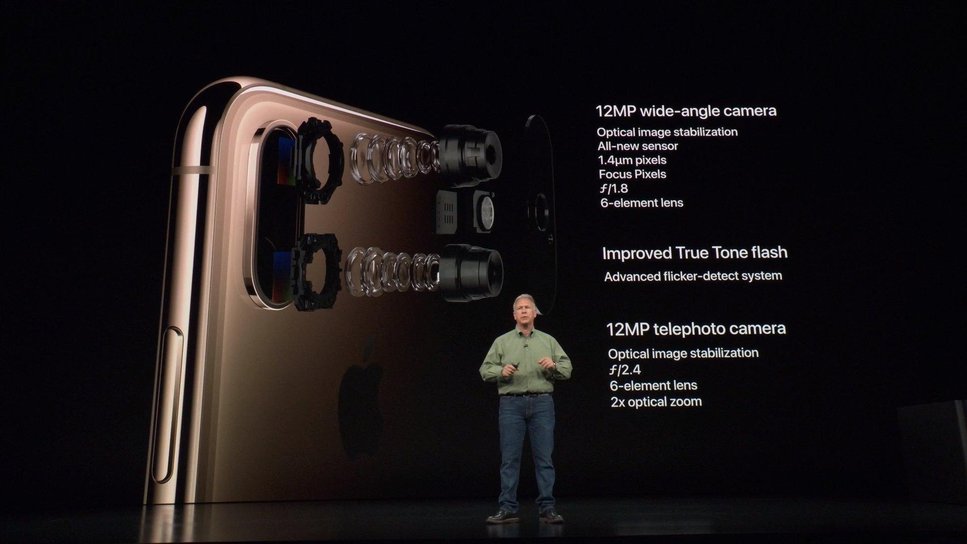 Dual-Kamera des iPhone Xs und Xs Max