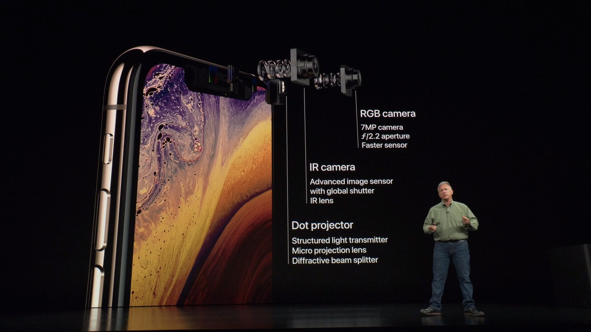 Frontkameras des iPhone Xs und Xs Max
