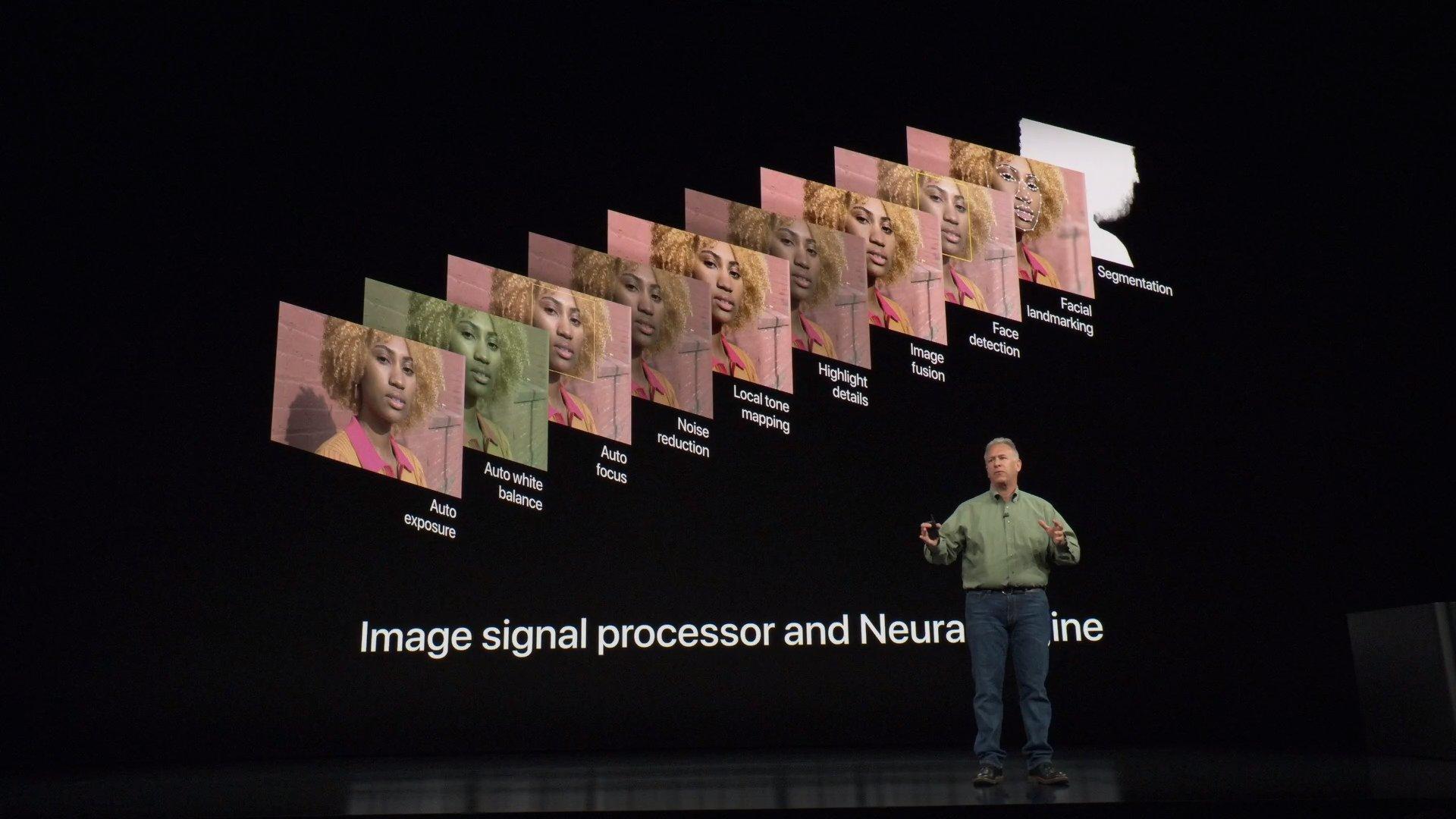 Aufgaben für Bildsignalprozessor und Neural Engine