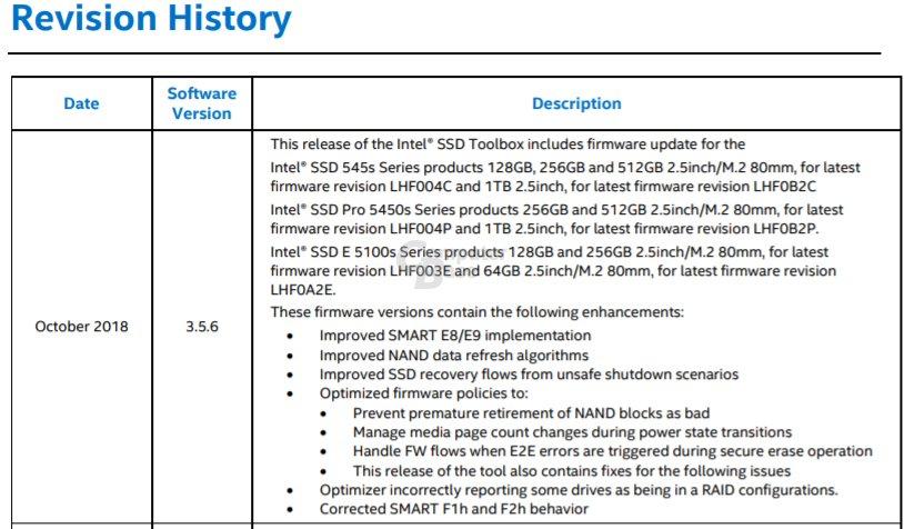Intel SSD Toolbox 3.5.6 bringt neue und diesmal fertige Firmware für drei SSD-Serien