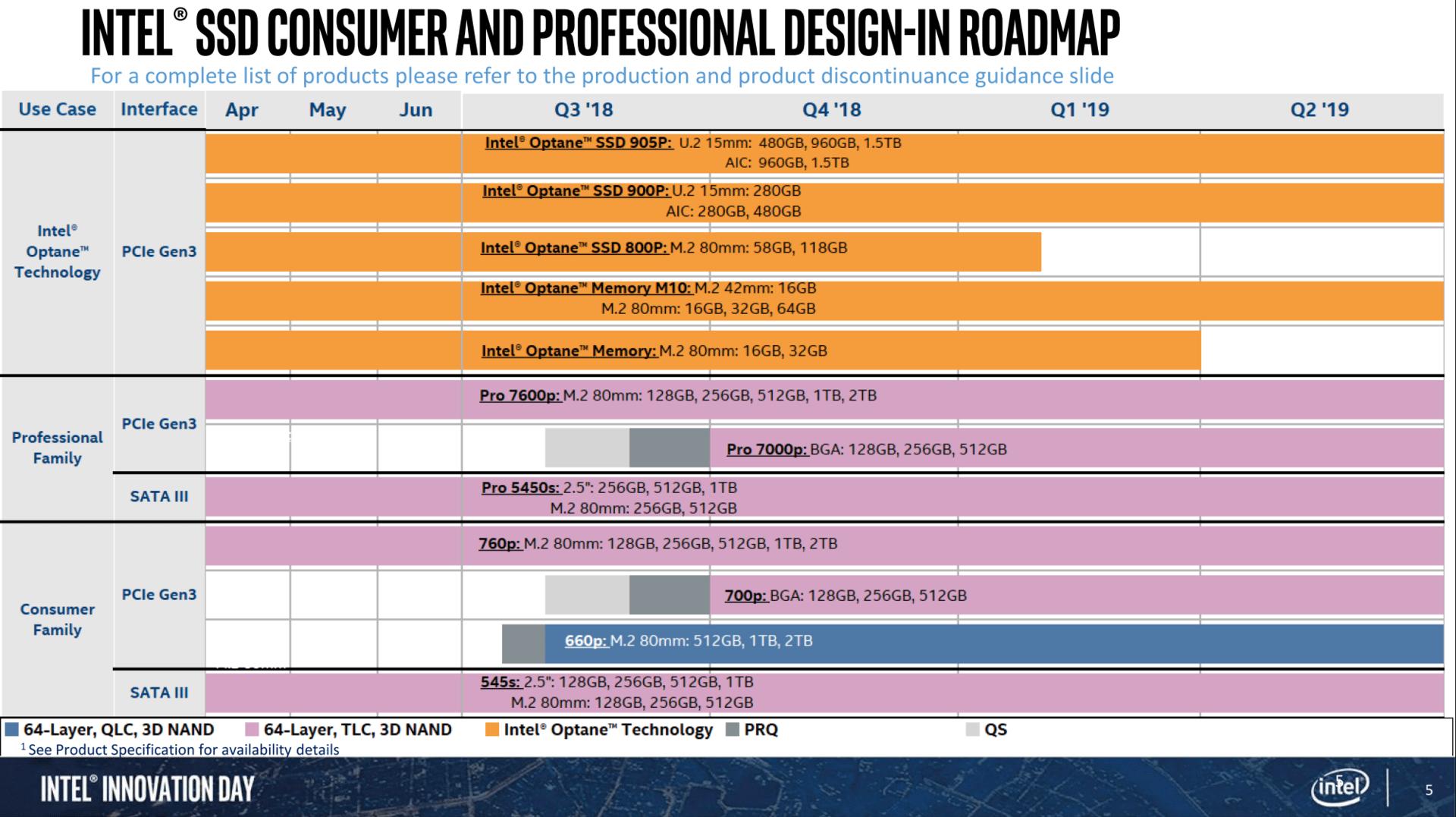 Intel-SSD-Roadmap bis Q2 2019