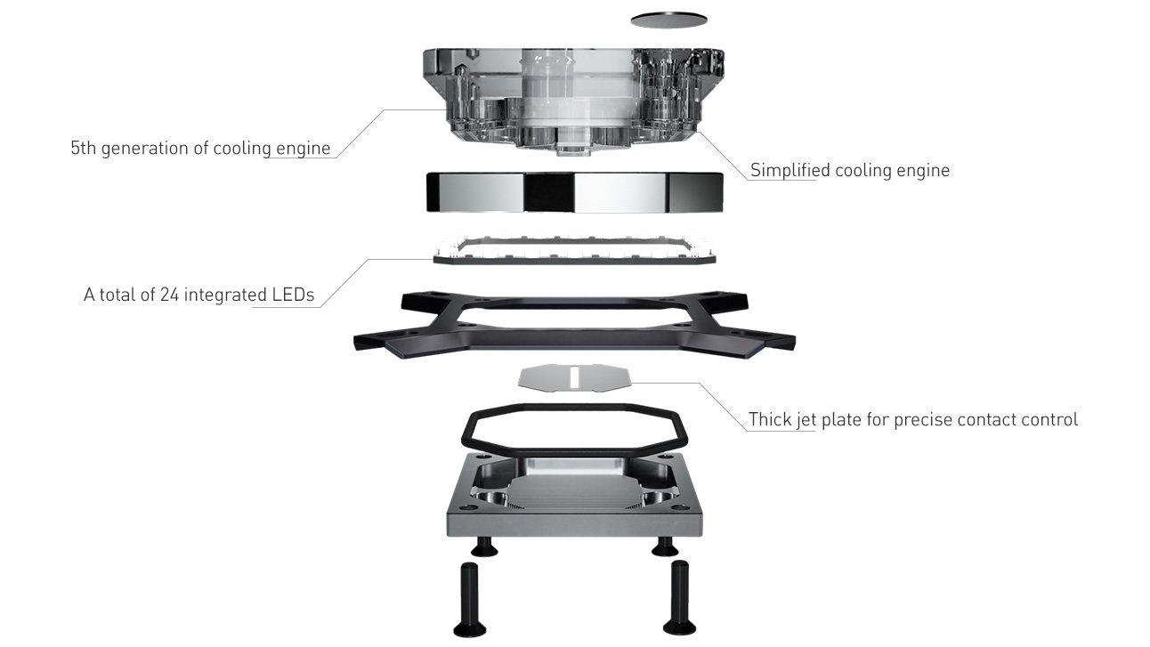 EK Water Blocks Velocity: Neuer CPU-Wasserkühler mit Beleuchtung