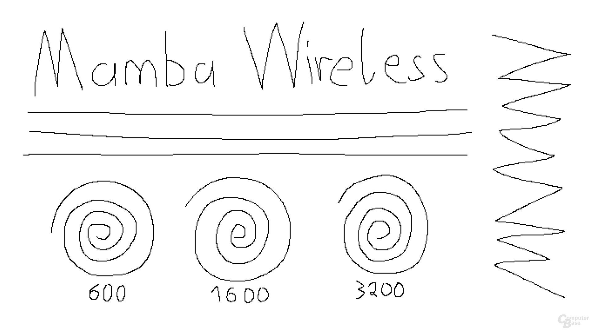 Razer Mamba Wireless (1.000 Hz, Mikrofaseruntergund)