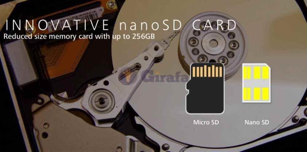 Speichererweiterung per NanoSD