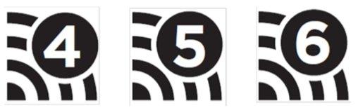 Wi-Fi-Kennzeichnung im WLAN-Logo