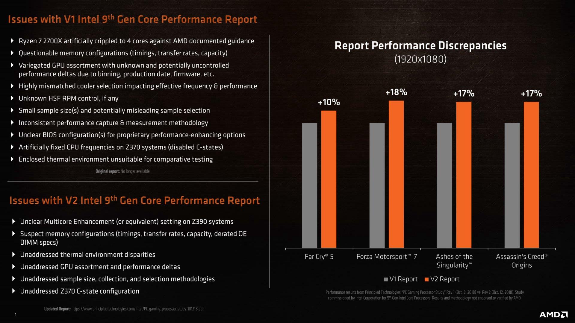 AMDs Kritik an den Benchmarks von Principled Technologies