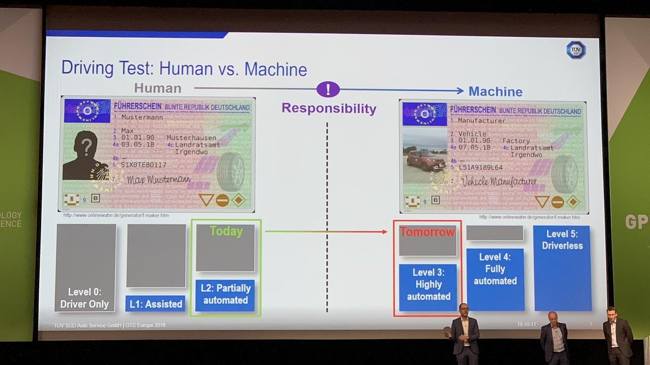 AVL, Nvidia & TÜV Süd: Autonome Autos benötigen wie Menschen Führerscheine
