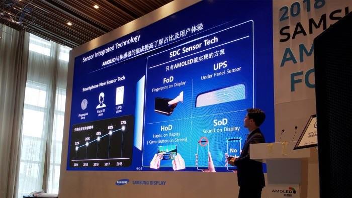 Smartphone ohne Notch: Samsung plant Kamera und Sensoren unter dem Display