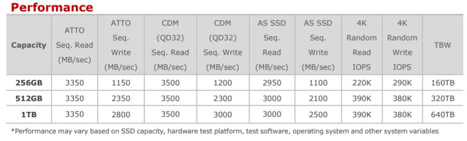Leistung der SX8200 laut Hersteller