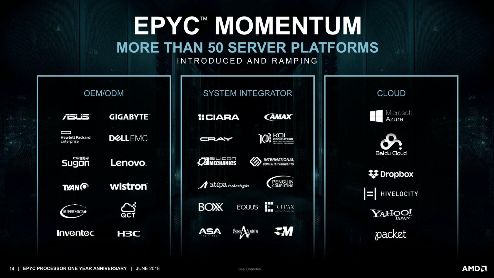 Oracle gesellt sich zu den Cloud-Anbietern mit AMD Epyc hinzu