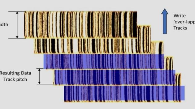 WD Ultrastar DC HC620: Erste 15-TB-Festplatte nutzt überlappende Spuren (SMR)