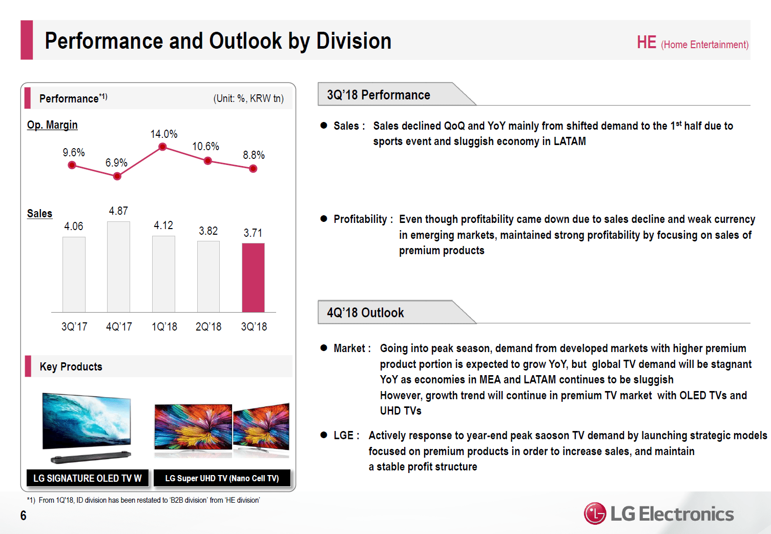 LG-Quartalszahlen Q3 nach Segment: TV
