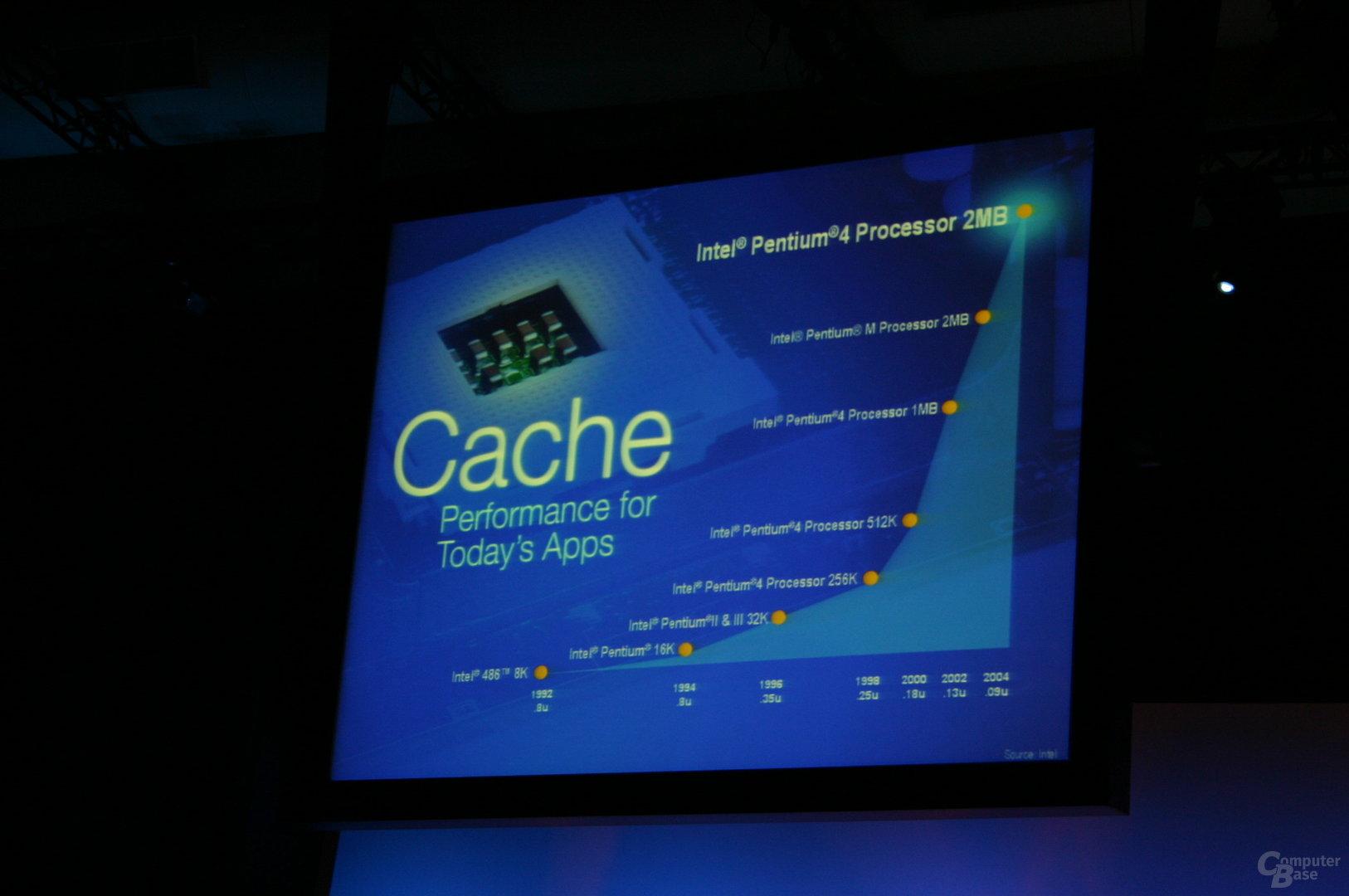 Jetzt ist es Offiziell: Der Pentium 4 bekomm 2 MB Cache