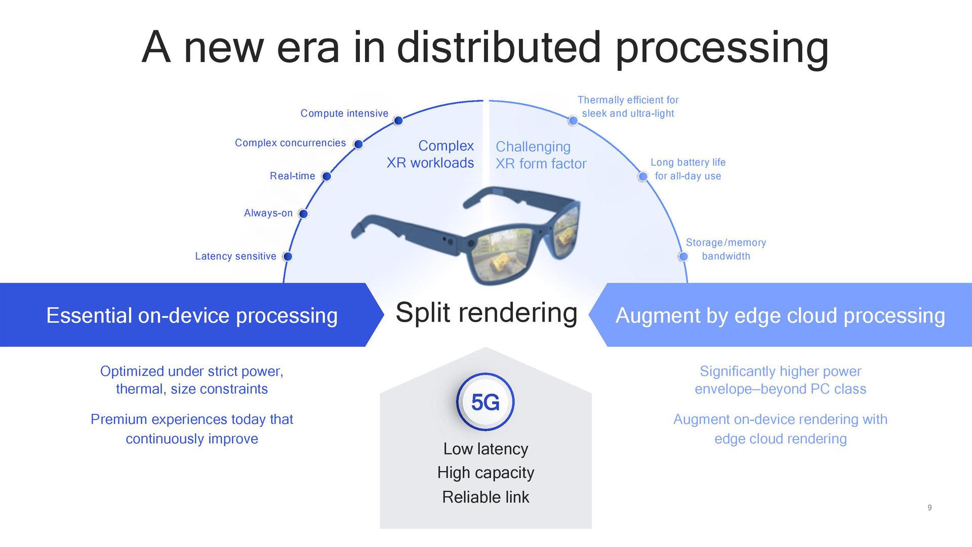 Split-Rendering mit Daten aus der Edge Cloud