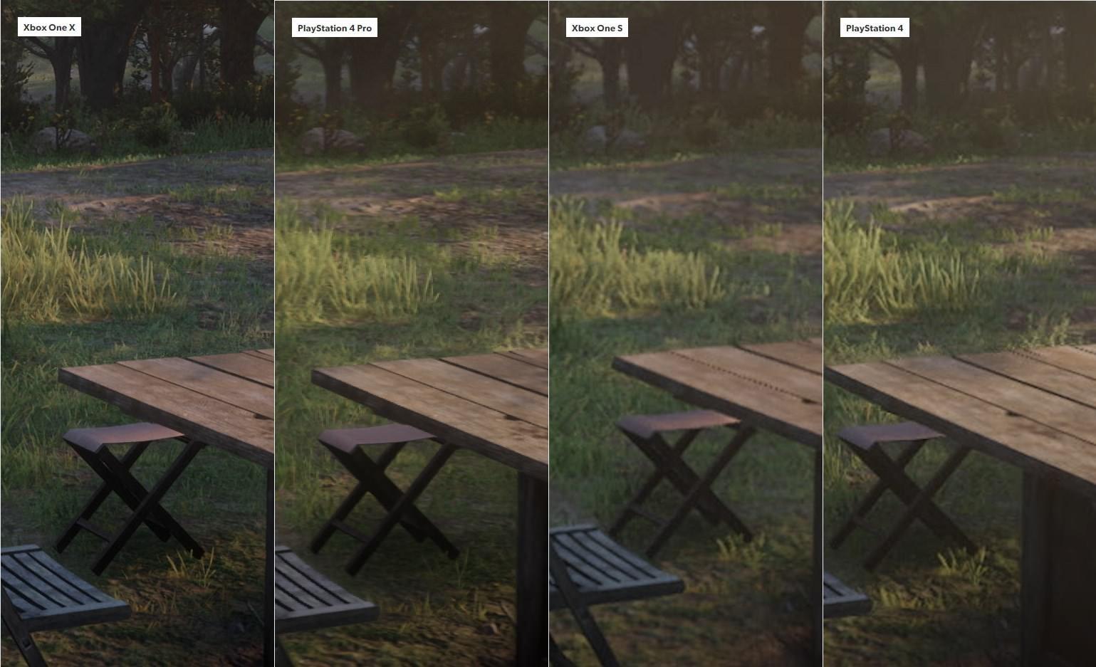 Vergleich von One X, PS4 Pro, One S und PS4
