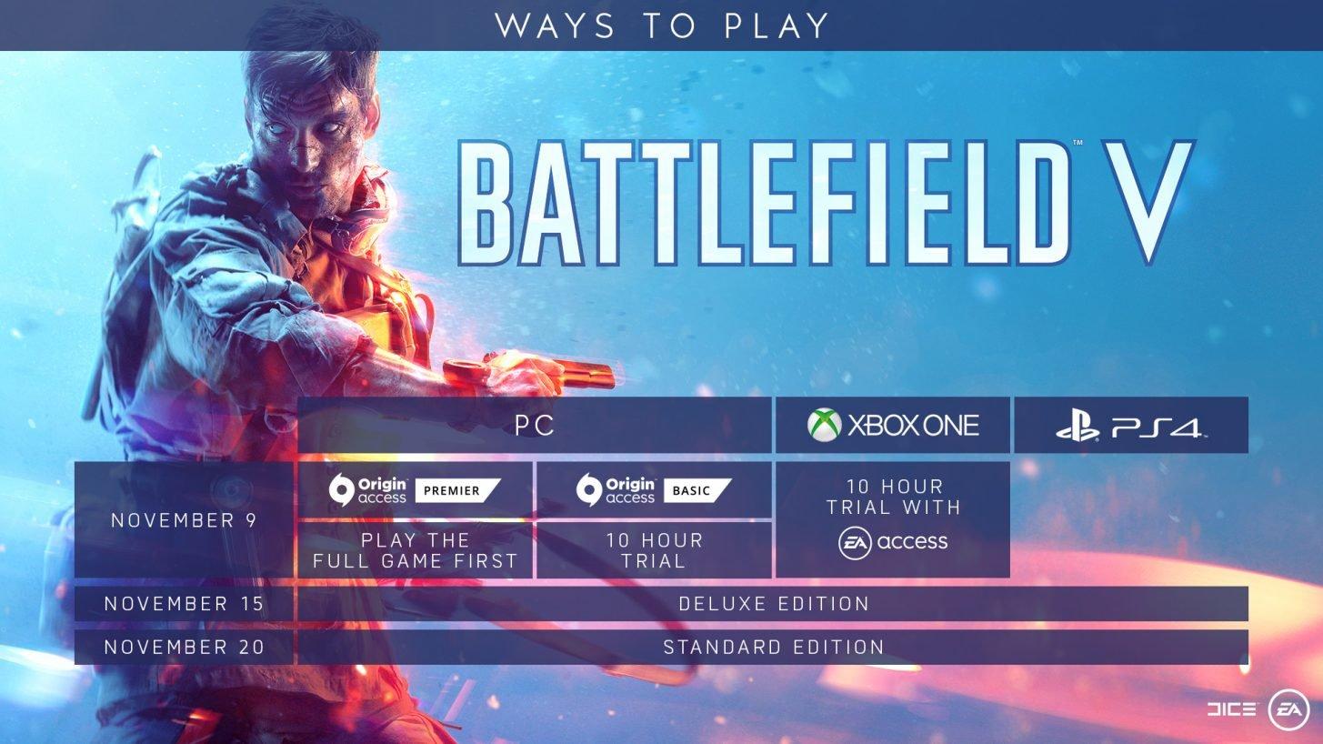 EA braucht schon ein Schaubild, um die Starttermine zu erklären