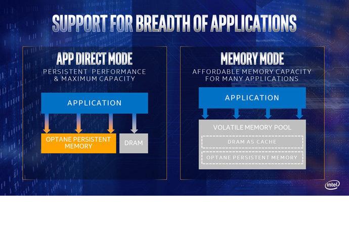 Optane DIMM: App Direct Mode und Memory Mode