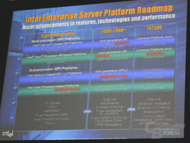 Intels Server- und Workstation-Roadmap