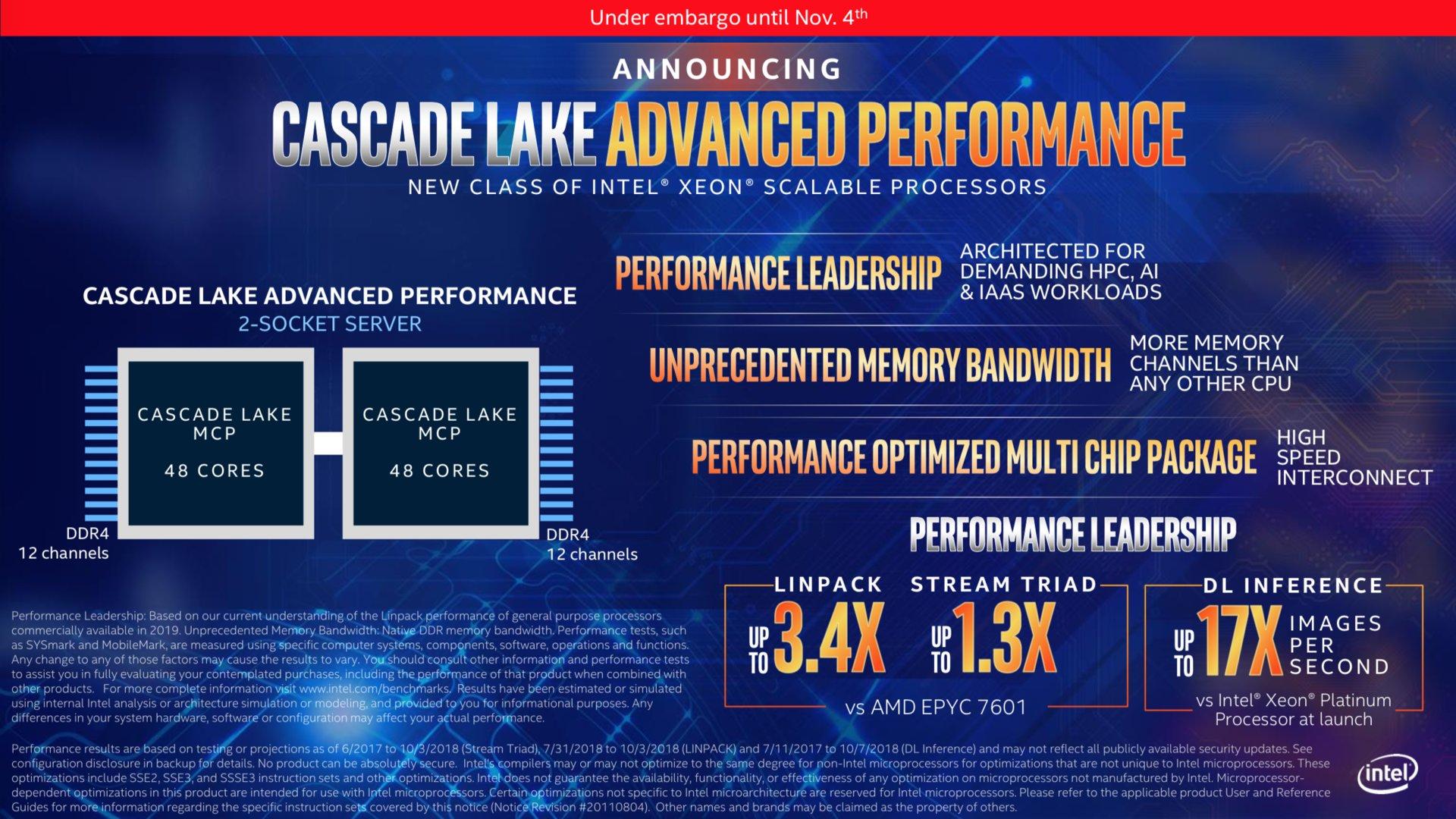 Erste Performanceeinschätzungen von Cascade Lake-AP