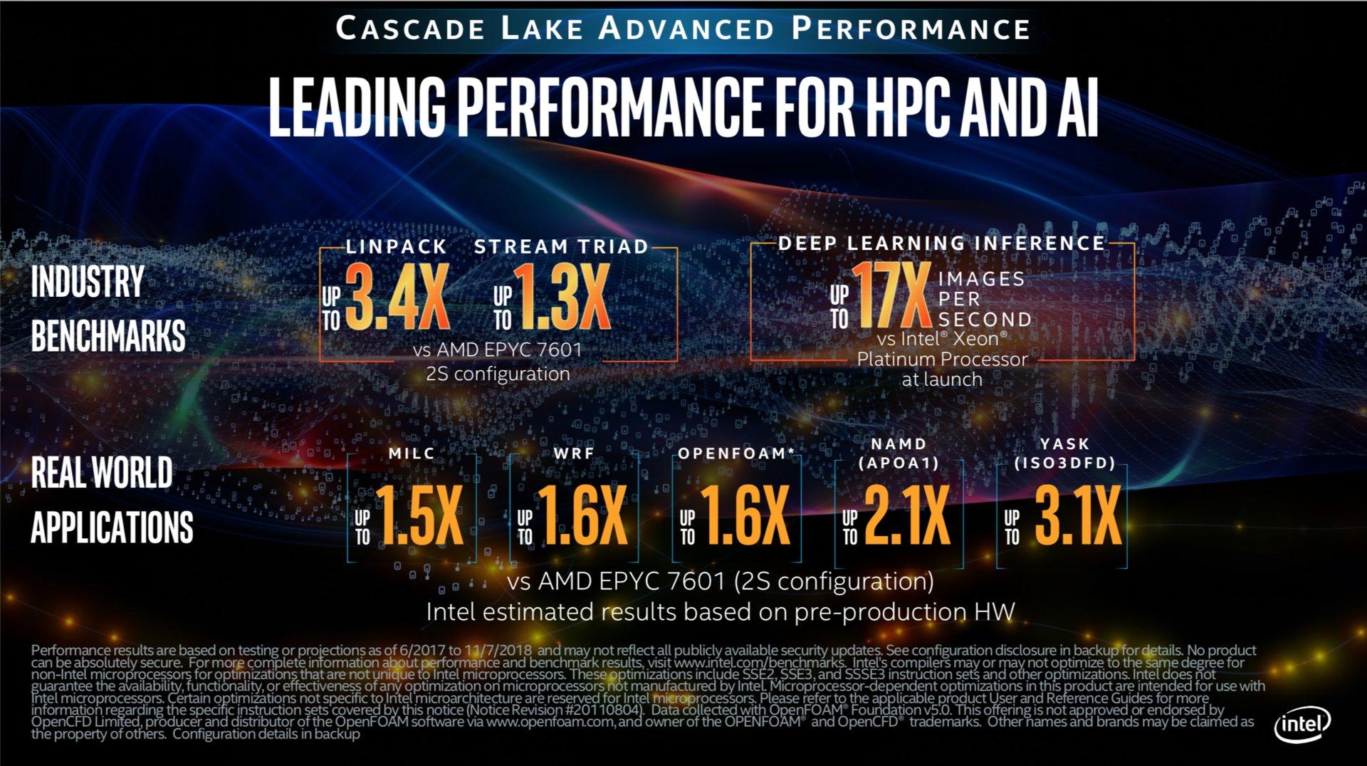 Erweiterte Performanceeinschätzungen