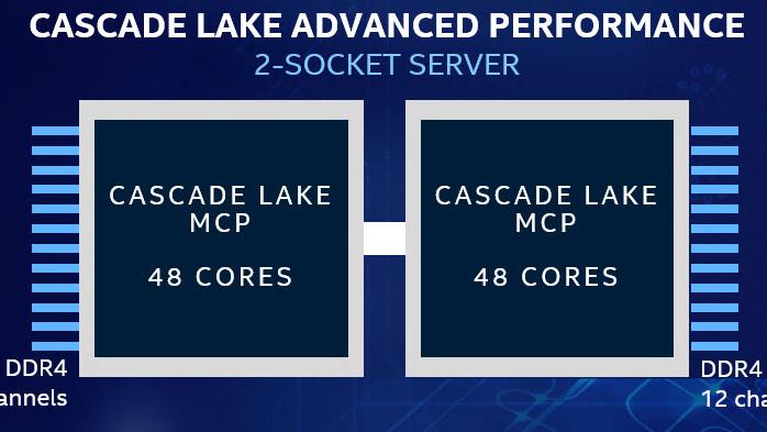 Intel Cascade Lake-AP: 48 Kerne mit 12-Kanal-DDR4 im Multi-Chip-Package