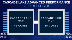 Intel Cascade Lake-AP: 48 Kerne mit 12-Kanal-DDR4 im Multi-Chip-Package