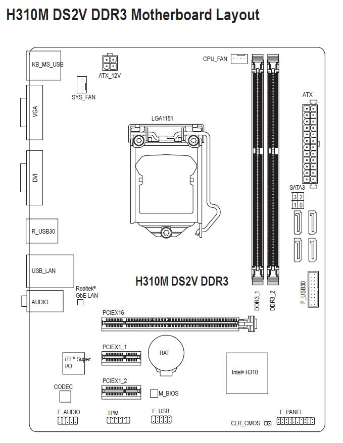 Gigabyte H310M DS2V DDR3