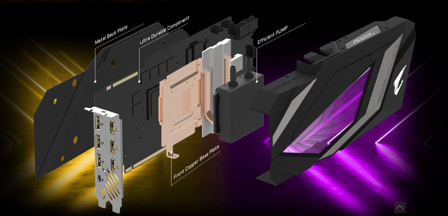 Gigabyte GeForce RTX 2080 (Ti) Aorus Xtreme Waterforce