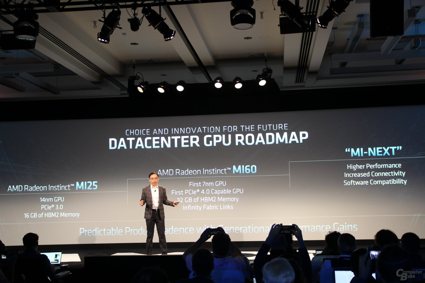 AMD Datacenter GPU Roadmap