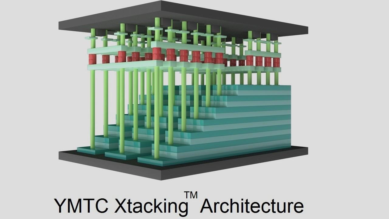 3D-NAND aus China: YMTC soll schon 2020 Chips mit 128 Layern fertigen