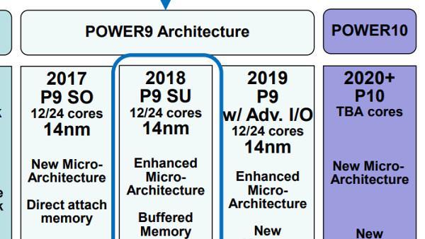 Chip-Fertigung: IBMs Chips in Zukunft von TSMC statt Globalfoundries