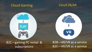 Huawei Cloud X: PCs, Konsolen und AR/VR kommen mit 5G aus der Cloud