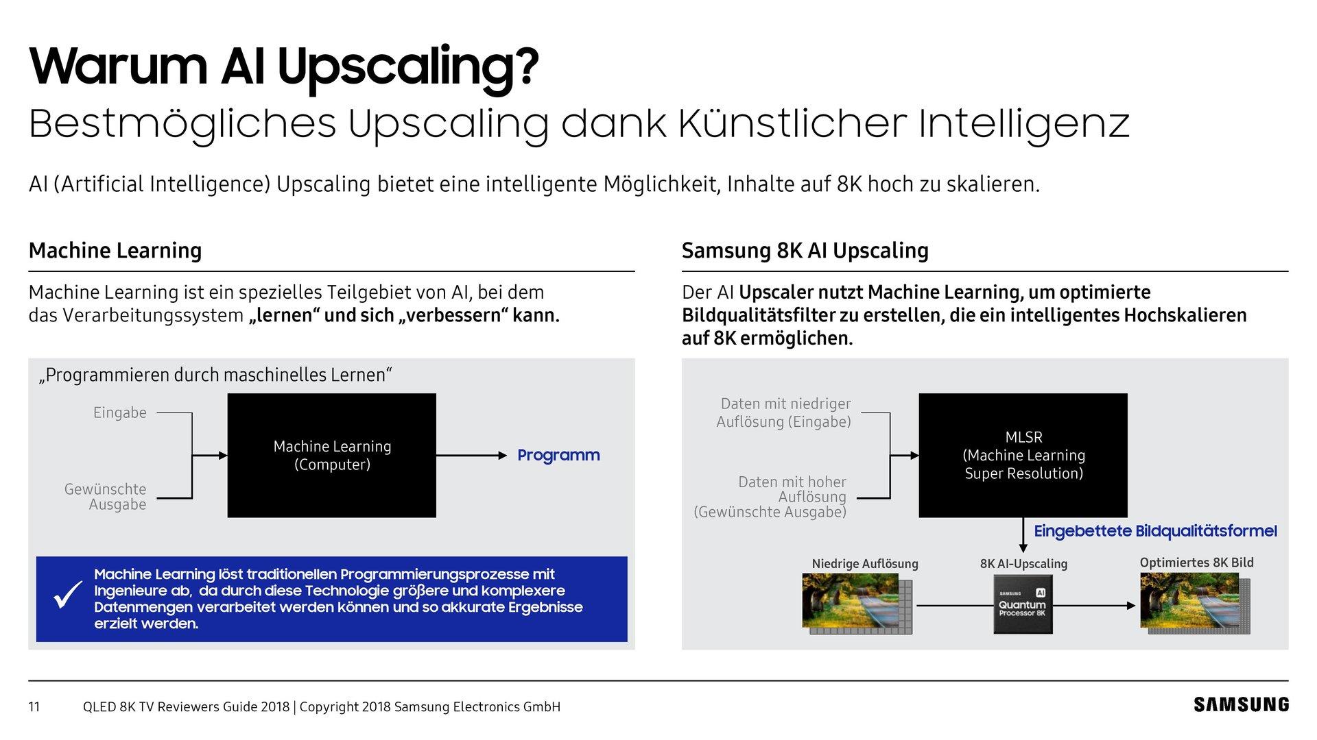 AI-Upscaling mit Filterdatenbank und neuem Bildprozessor