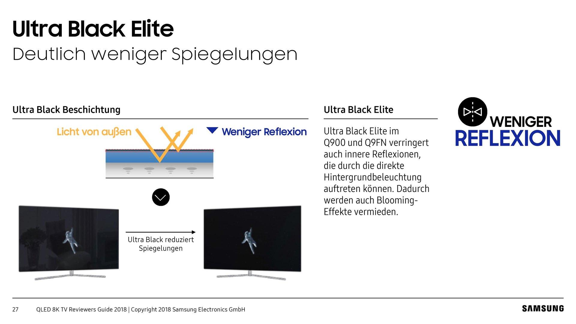 Ultra-Black-Technologien für weniger Reflexionen