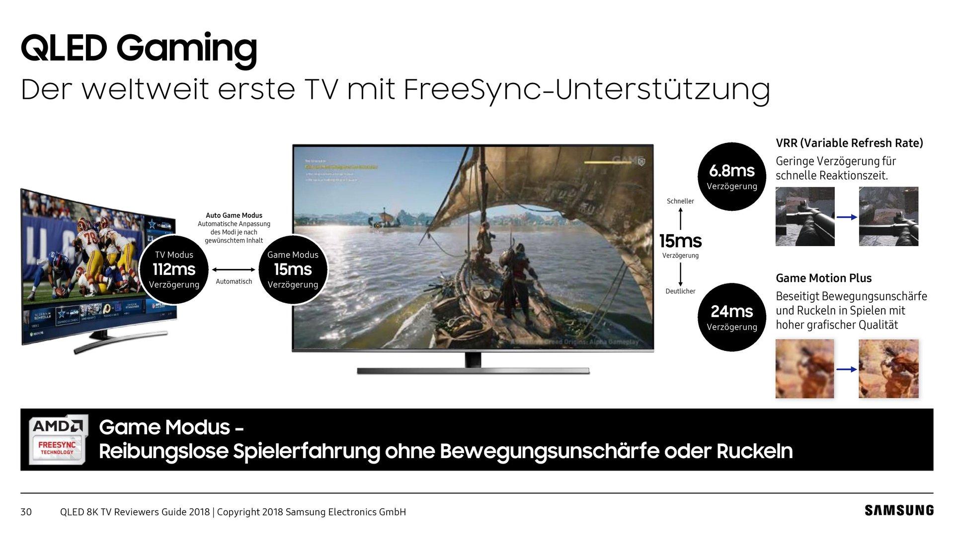 Die Q900-Serie unterstützt AMD FreeSync