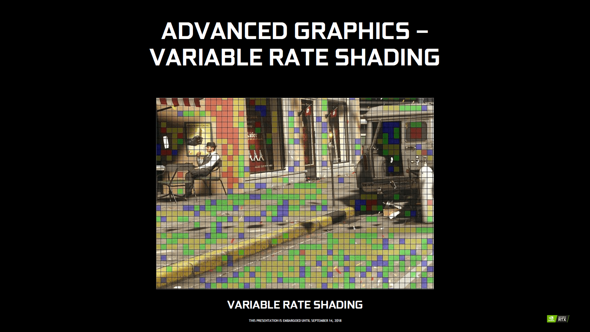Content Adaptive Shading
