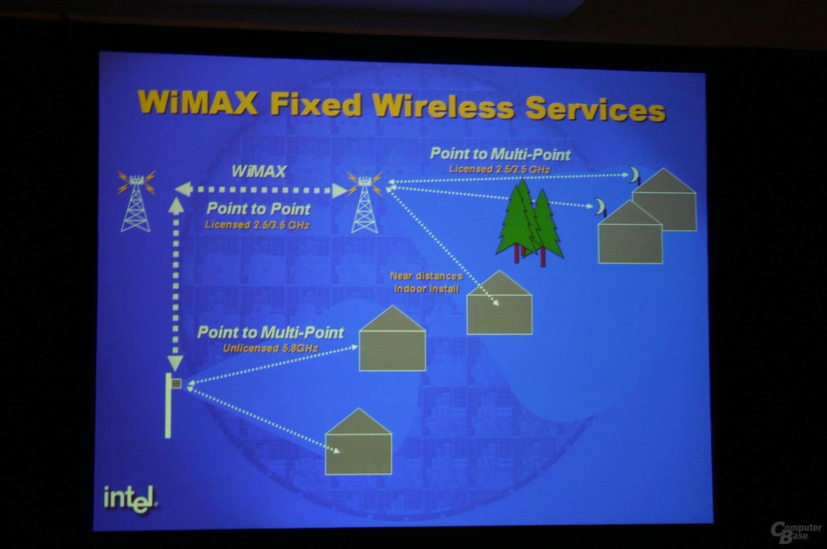 WiMAX-Verteilungsmodell - Volle Reichweite (bis 5 km) gibt's nur mit Lizenz