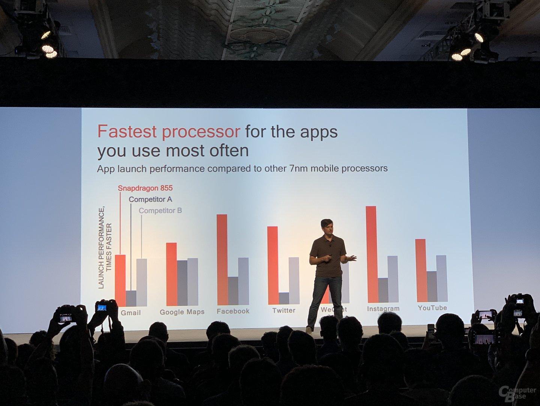 Kürzere Ladezeiten als bei Apple (B) und Huawei (A)